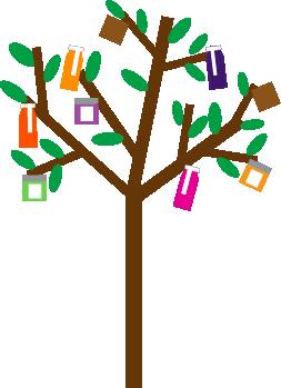 albero dei prodotti